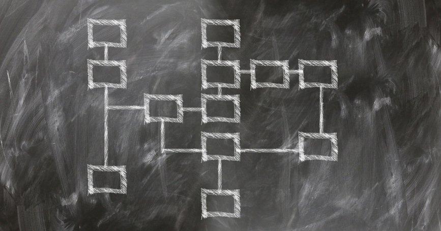 ZENIT-Organigramm: Ihr direkter Weg zu unseren kompetenten Ansprechpartnern