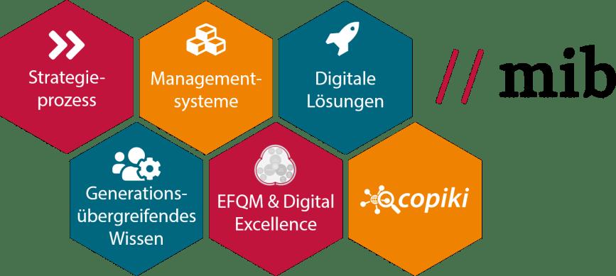 Von der Kundenorientierung zum Kundenwert: intelligente Managementsysteme für KMU